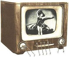 [1]  Televizyon 1923 yılında, John Logie Baird tarafından İngiltere'nin Hastings kasabasında icat edildi. İlk televizyon görüntüsü ise yine Baird tarafından 1926 yılında yayınlandı.