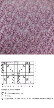 Knitting pattern - Home Decor ideas &Home Garden & Diy Lace Knitting Stitches, Lace Knitting Patterns, Knitting Charts, Knitting Designs, Free Knitting, Stitch Patterns, Mittens Pattern, Fashion Goth, Delaware