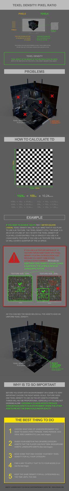 leonardo_iezzi_texeld_density_all_you_need_to_know_tutorial_01