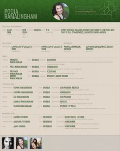 Biodata format created using www.easybiodata.com