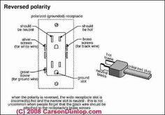 switched receptacle wiring diagram electrical pinterest rh pinterest com Telephone Wiring Polarity Reverse Polarity Switch