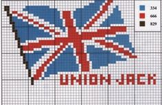 Union Jack chart