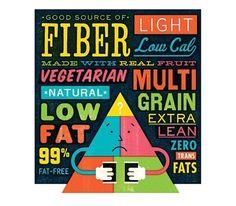 6 Tricks for Decoding Food Labels