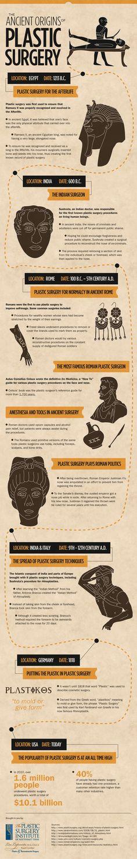The Ancient Origins of Plastic Surgery