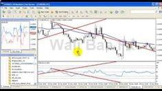 Wali Baba Forex Strategies (2) [Tags: FOREX STRATEGIES Baba Forex Strategies Wali]