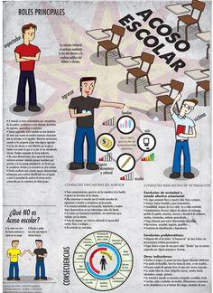 qué es acoso escolar