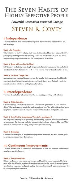 the 7 habits of highly effective people #motivation