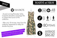 Juicy Facts That Designer Collaboration Superfans Will Love #refinery29  http://www.refinery29.com/2014/11/77347/hm-collaborations-infographic#slide11  But, Sofia Coppola and Marni stole our hearts in under a minute and a half.