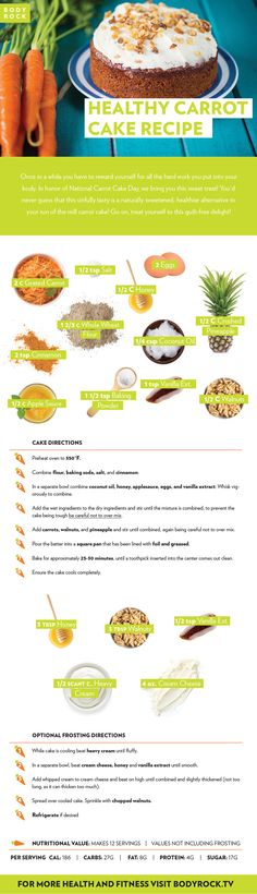 You've pushed hard on your workout, so use the end of the week to treat yourself, while also celebrating carrot cake day. This healthy naturally sweetened carrot cake is a great way to reward all your fitness efforts without undoing all your hard work. For more health and fitness check out BodyRock TV.