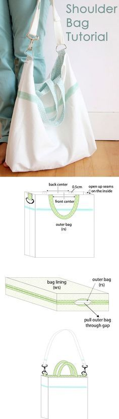 This tutorial shows you the basic steps to make this simple, reversible bag with a detachable strap.  http://www.handmadiya.com/2015/11/reversible-shoulder-bag-tote-tutorial.html