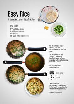 Easy Rice