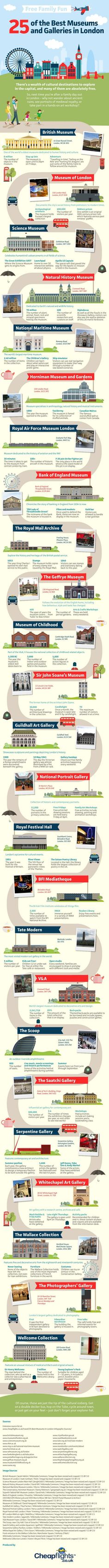 #Travel #tips: 25 Free Things to do in #London  #Infographic: