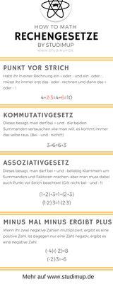 Mathe Spickzettel zum lernen und für den einfachen Überblick über die wichtigsten Themen. Alle unsere Spickzettel findet ihr auf Pinterest.