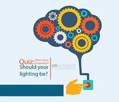 Quiz to help you decide whether to buy lighting in warm white, natural white or cool white.