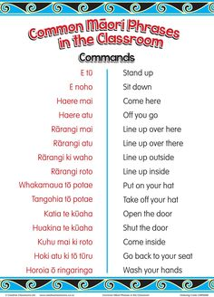 23 common commands and 6 common questions are listed on this fantastic chart in both Te Reo and English. Ideal for introducing everyday Maori language into classrooms School Resources, Teaching Resources, Maori Songs, Classroom Commands, Waitangi Day, Maori Symbols, Maori Designs, Common Phrases, Maori Art