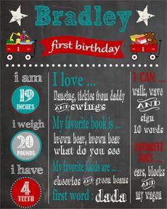 Printable First Birthday Chalkboard Poster - Five days till Xavi turns 1!!
