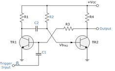 "#MonostableMultivibrators or #One_ShotMultivibrators  are used to generate a single output pulse of a specified width either ""HIGH"" or ""LOW"" when a suitable external trigger signal is applied."