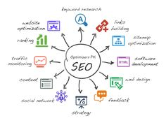 Optimizers.PK offers the best and affordable prices for all #SEO Services in #Pakistan. http://goo.gl/lH5KqY