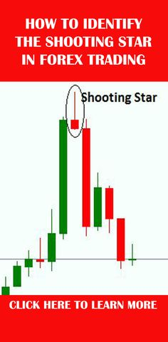 This is about how to identifying the shooting star chart pattern in forex trading that we can learn, want to learn more about FOREX candlestick pattern type? just CLICK US Intraday Trading, Forex Trading, Trade Finance, Star Chart, Business Marketing, Personal Development, Investing, Freedom, Type