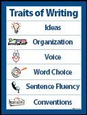Before you roll out the traits for your classroom, consider how you'll do it. Check out some possibilities and see how to provide consistent language not just for your classroom--but potentially for your entire school. 6-Traits poster--$2