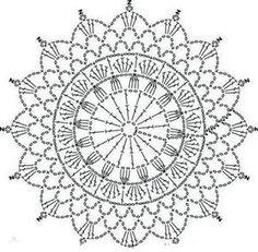 Afbeeldingsresultaat voor mandalas tejidas a crochet patrones Crochet Doily Patterns, Crochet Diagram, Crochet Chart, Thread Crochet, Crochet Doilies, Crochet Stitches, Crochet Lace, Dream Catcher Crochet Pattern, Doilies Crafts
