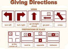 Asking and giving directions English lesson. learn how to ask for and give directions. Left, right, straight ahead, across