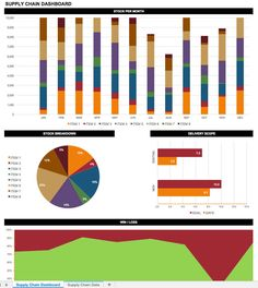 21 Best KPI Dashboard Excel Templates and Samples Download for Free Free Dashboard Templates, Kpi Dashboard Excel, Executive Dashboard, Marketing Dashboard, Financial Dashboard, Business Dashboard, Digital Marketing, Project Management Dashboard, Microsoft Excel