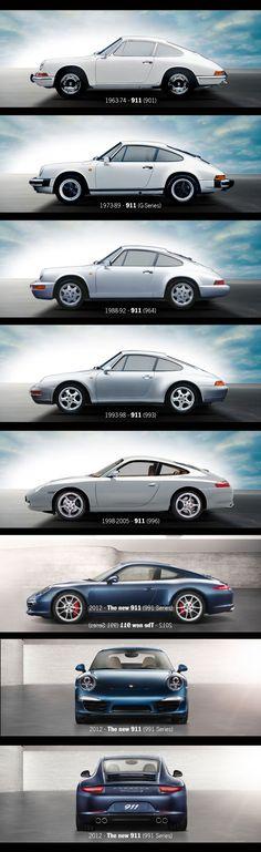 911 Evolution...