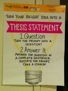 Thesis statement anchor chart