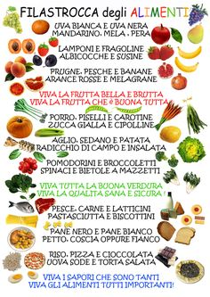 frutta & verdura si presentano parlando in rima - Anna - Ich Folge Italian Lessons, Anna, Italian Language, Preschool Learning, Education, Food, Geography, Environment, Learning Italian