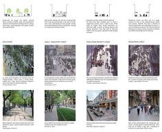 Gehl's typology of pedestrian thoroughfares, from the public space plan for Sydney, Austrialia (2007) which is a leading example of pedestrian network planning. Image credit: Jan Gehl Architects