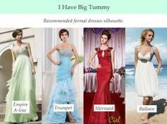 Fashion Tips and Dresses to Hide Belly Fat More Effectively