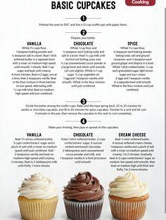 Basic Cupcake Recipe, Cupcake Flavors, Cupcake Recipes, Cookie Recipes, Cupcake Cakes, Dessert Recipes, Fun Baking Recipes, Sweet Recipes, Just Desserts