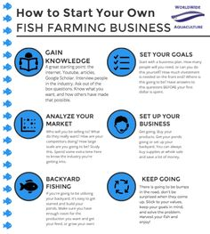 How to be profitable in aquaculture! World Wide Aquaculture tells us how!
