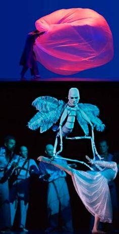 philippe genty el teatro total