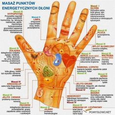 Posts about masaż rehabilitacja written by Kwiat Lotosu Body Map, Balance Exercises, Tantra, Medical Care, Healthy Habits, Tarot, Health Tips, Herbalism, Fun Facts