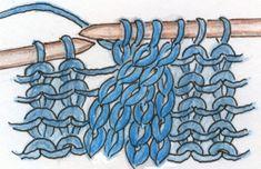Palmikkoneulos | Punomo