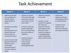 ielt task 2 Task 2 sẽ ra về dạng opinion, 2 part question  ôn thi ielt speaking cùng ielts ngoc bach không lo nhàm chán nữa nhé .