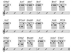 how to write a melody over chords lecture