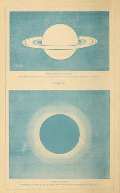 """Saturn & a total eclipse. The solar system. """" First posted here on January this masterpiece didn't catch on until a few months later. Photo Wall Collage, Picture Wall, Collage Art, Room Posters, Poster Wall, Poster Prints, Plakat Design, Grafik Design, Art Design"""