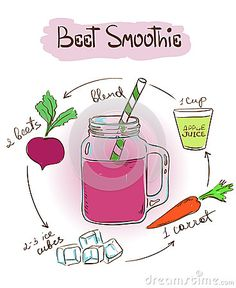 recepten smoothie fruit - Google zoeken