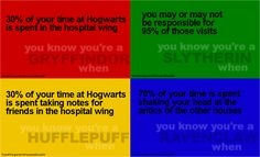 Hogwarts Houses..... Yup, I am definitely Gryffindor.