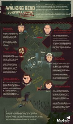 The Walking Dead Survival Guide for #Marketers - #infographic #marketing
