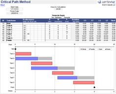 excel project plan template project management templates for excel