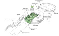 Concept sketch of the Education Centre