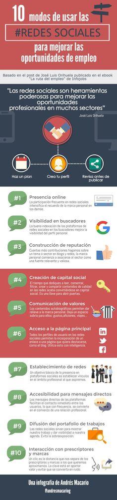 10 modos de usar las redes sociales para mejorar las oportunidades de empleo. Infografía en español. #CommunityManager