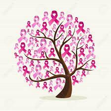 """Résultat de recherche d'images pour """"cancer du sein symbole"""""""