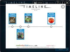 Readwritethink: Zeitleiste darstellen