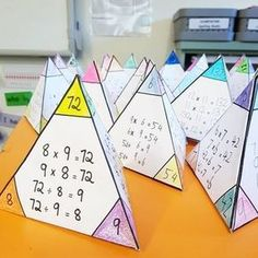 Students identify links between multiplication and division to help them learn basic number facts. Folds into a triangular pyramid for classroom display.Printable also available for Addition and Subtraction fact family. Multiplication Activities, Math Manipulatives, Multiplication And Division, Math Activities, Numeracy, Division Activities, Division Games, Subtraction Games, Math Notebooks