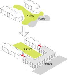Urban Plan for Furuset